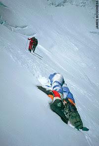 Lembah Pelangi Gunung Everest