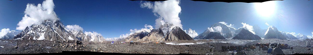 Pemandangan Panorama Base Camp Concordia